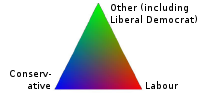 colourtriangle
